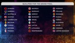 EUROVISION 2015: Lista completă a ţărilor calificate în finala Eurovision Song Contest