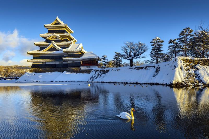 Castelul Matsumoto shutterstock