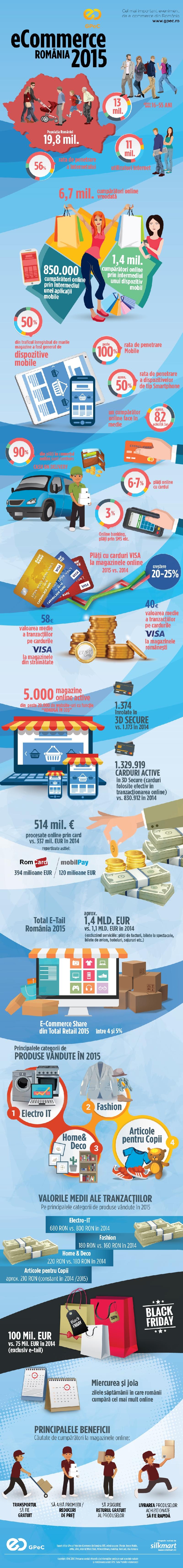infografic-2015-rom