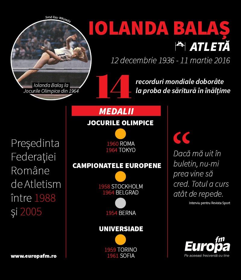 Iolanda Balas