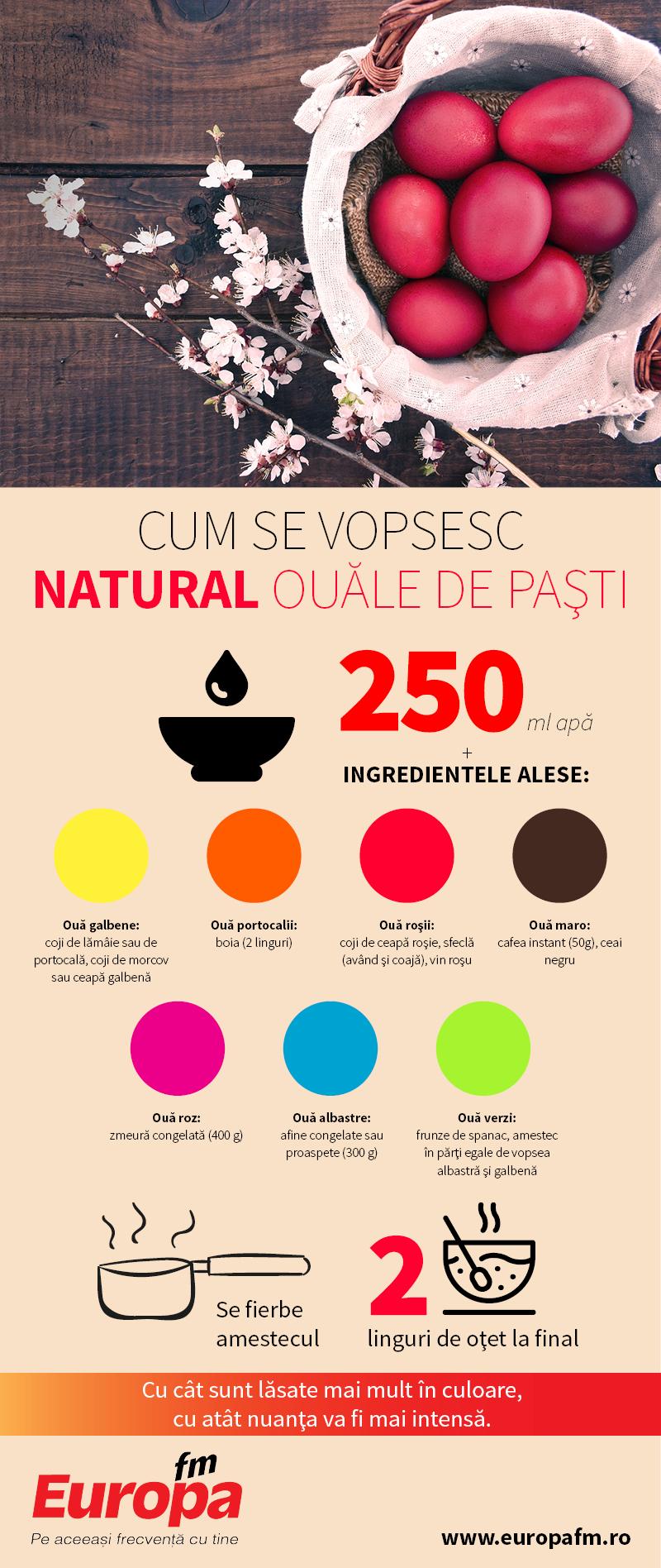 Cum se vopsesc natural ouale de Pasti