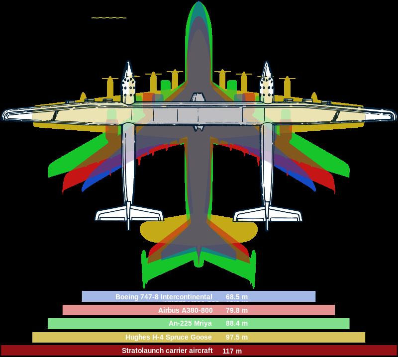 cel mai mare avion din lume (1)