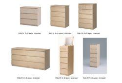 Ikea retrage milioane de comode şi dulapuri de pe piaţa nord-americană
