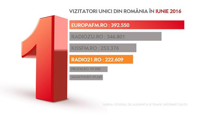 EUROPAFM-RO-NUMBER-ONE-RADIO-WEBSITE