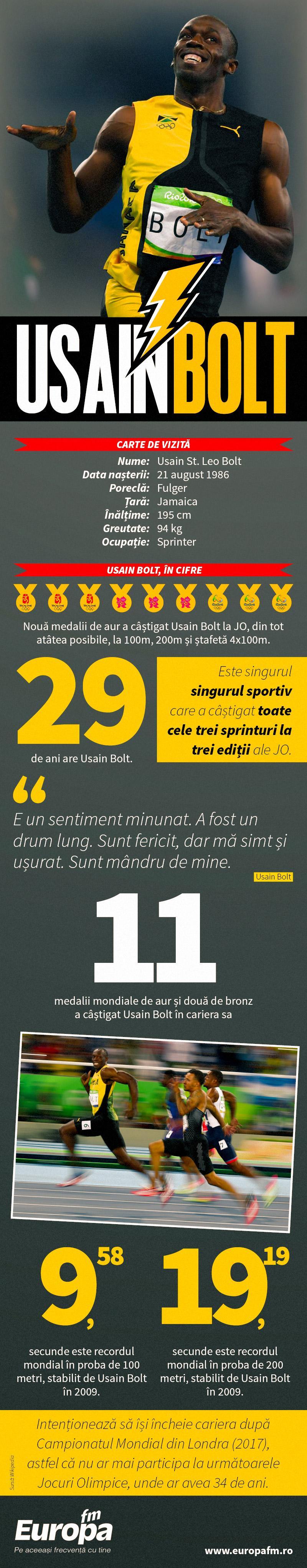 Cariera impresionantă a lui Usain Bolt în cifre - INFOGRAFIC