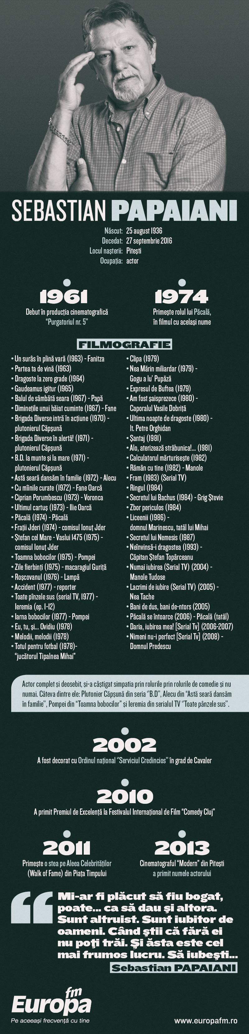 infografic-sebastian-papaiani