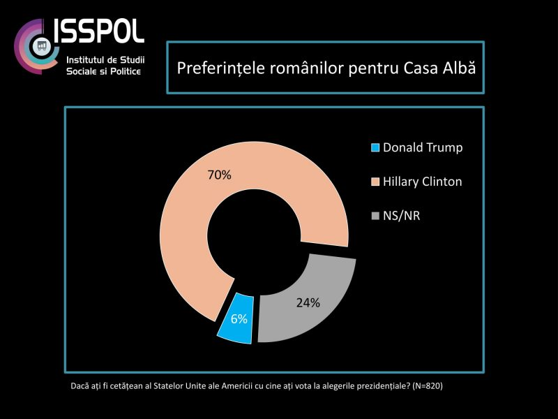 isspol-sondaj-politica-externa_octombrie2016-03
