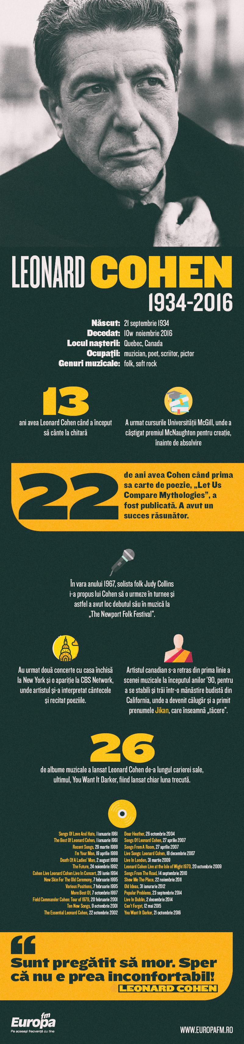 infografic-leonard-cohen