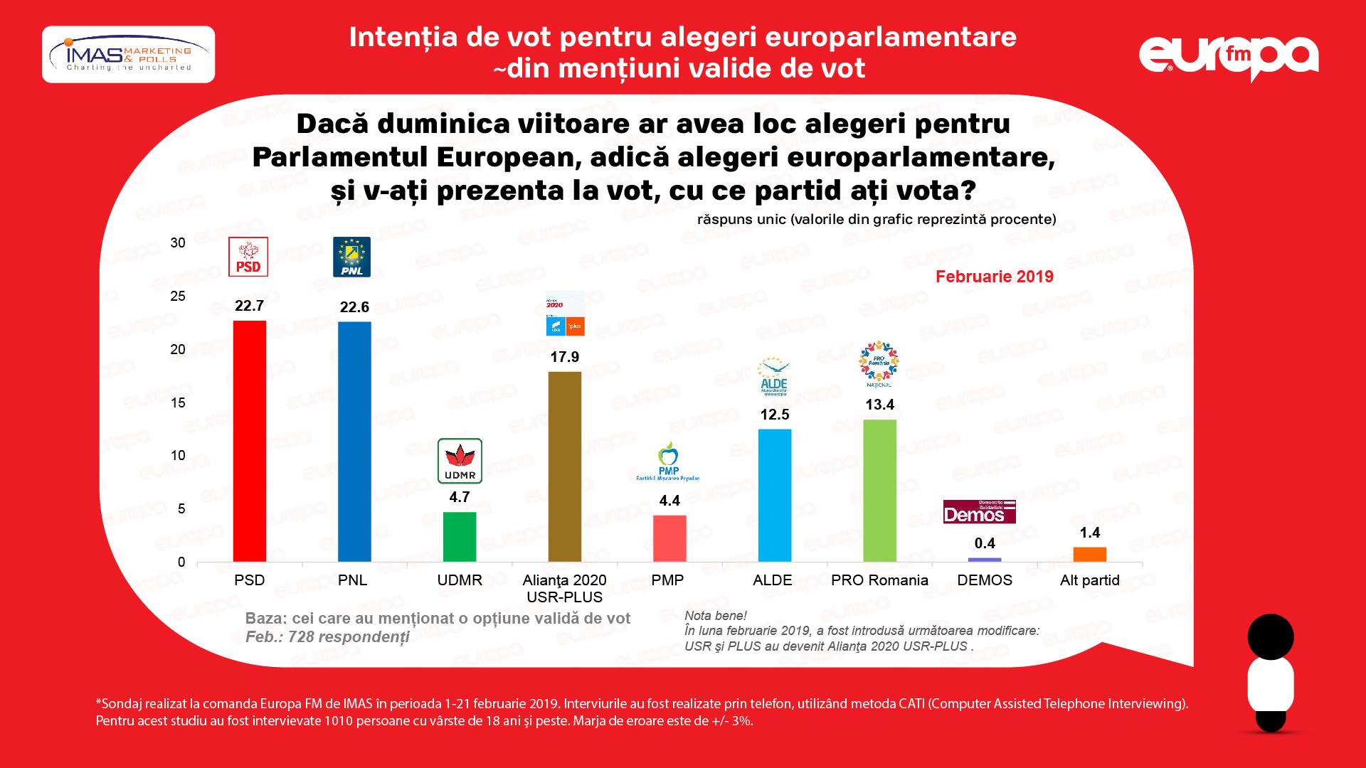 Solicita o viza SUA   Banca şi opţiuni de plată/Plata taxei de viză - Romania (în engleză)