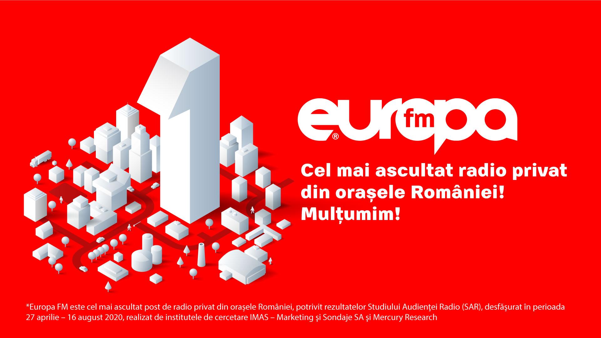 Europa FM este cel mai ascultat post de radio privat în orașele din România