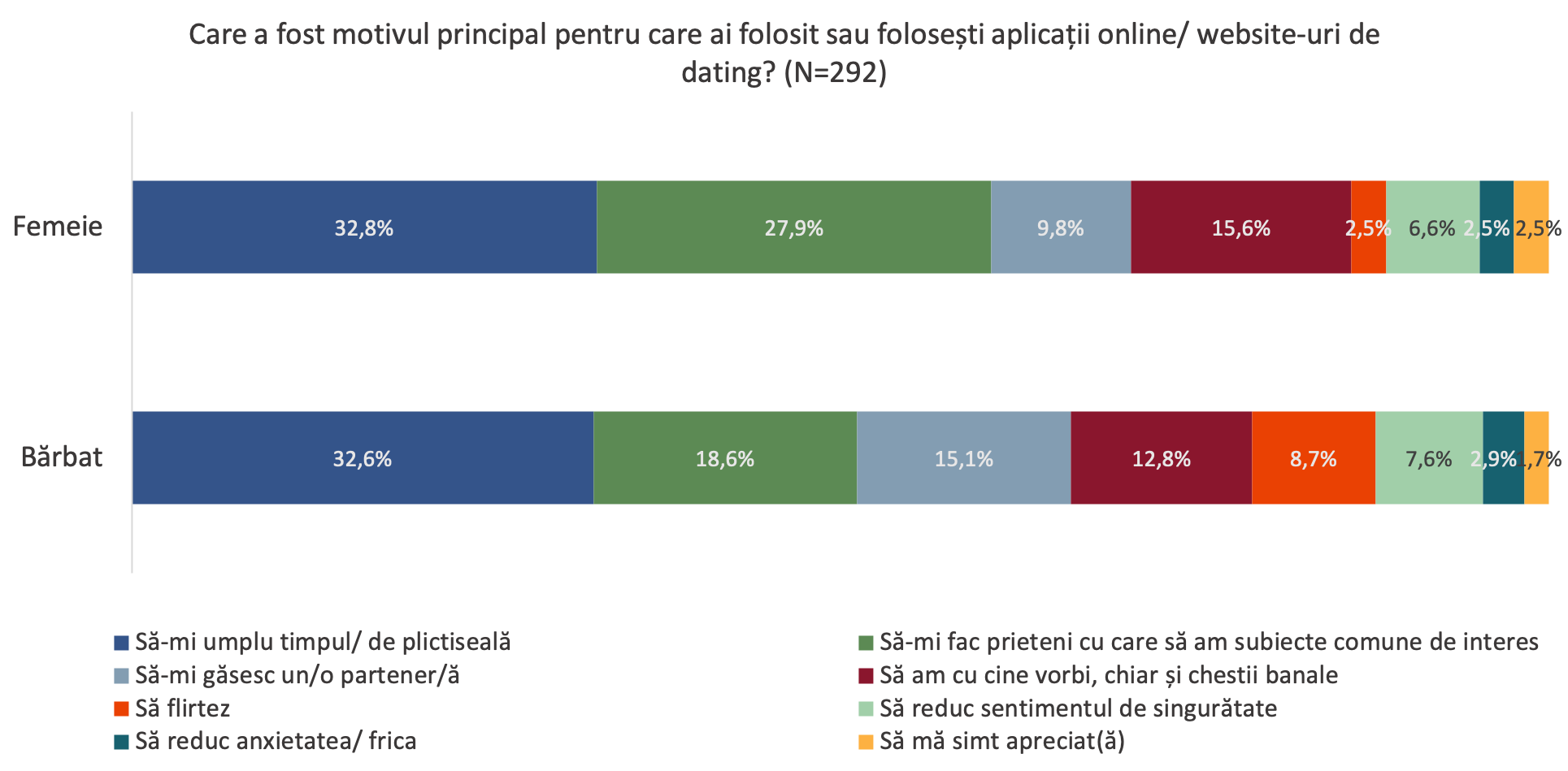 Statistica și studiile clinice: Eșantioanele de populație - EUPATI Toolbox